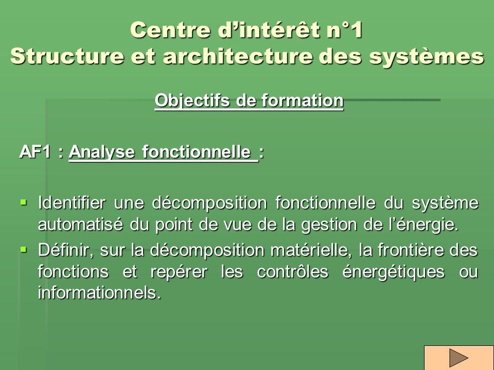 Centre d'intérêt n°1 Structure et architecture des systèmes