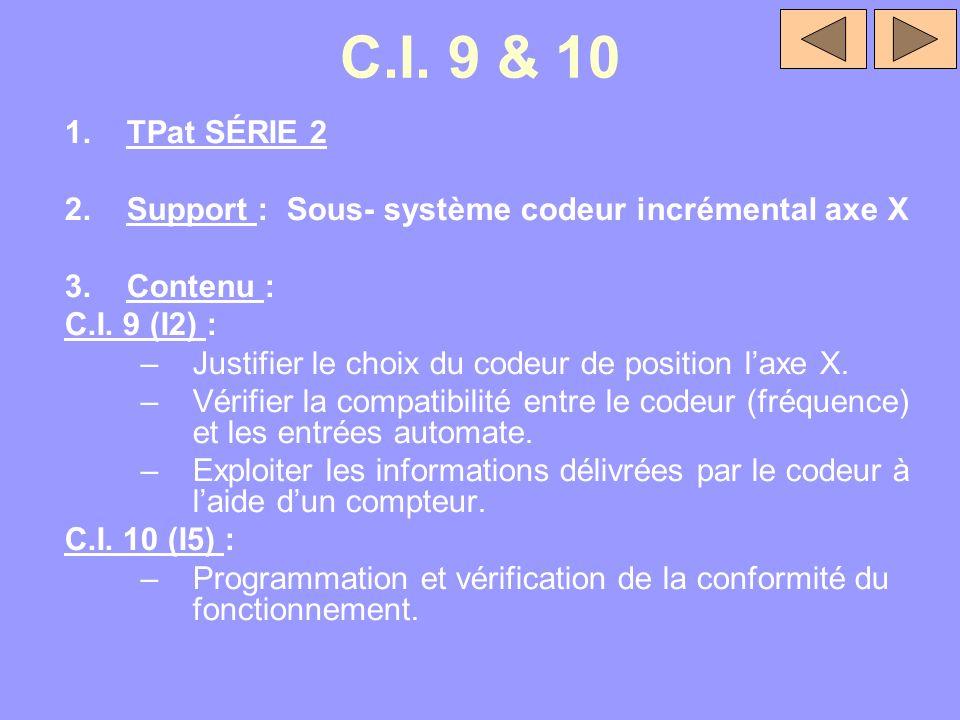 C.I. 9 & 10 TPat SÉRIE 2. Support : Sous- système codeur incrémental axe X. Contenu : C.I. 9 (I2) :