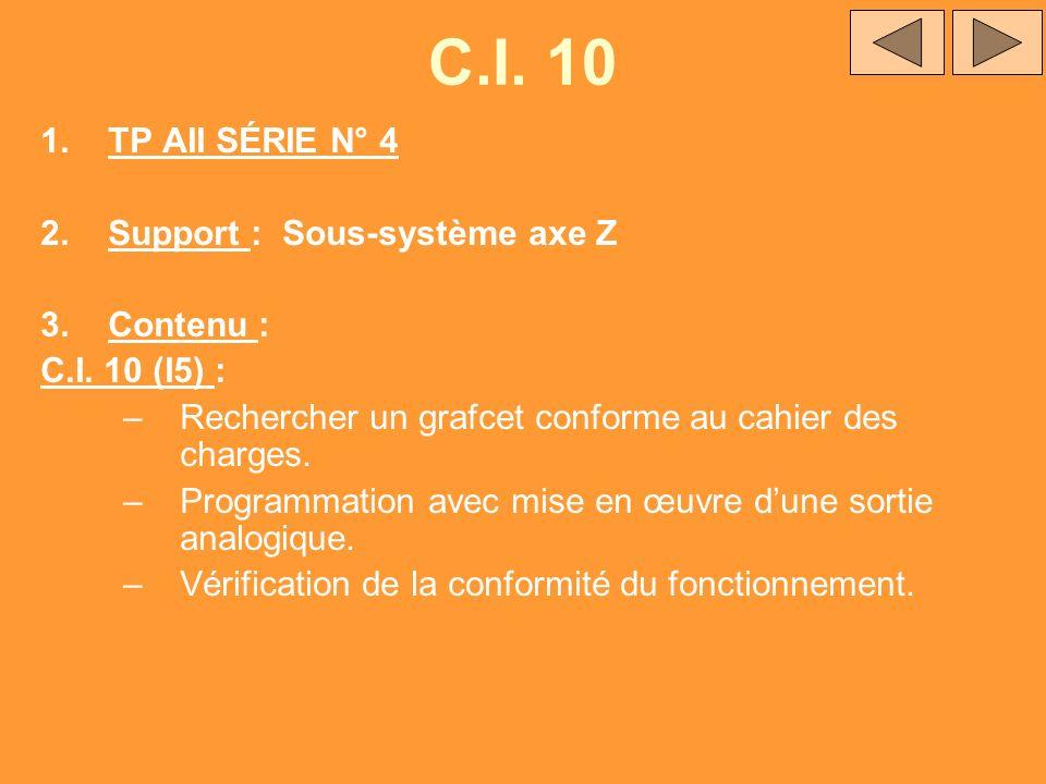 C.I. 10 TP AII SÉRIE N° 4 Support : Sous-système axe Z Contenu :