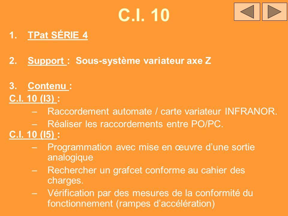 C.I. 10 TPat SÉRIE 4 Support : Sous-système variateur axe Z Contenu :