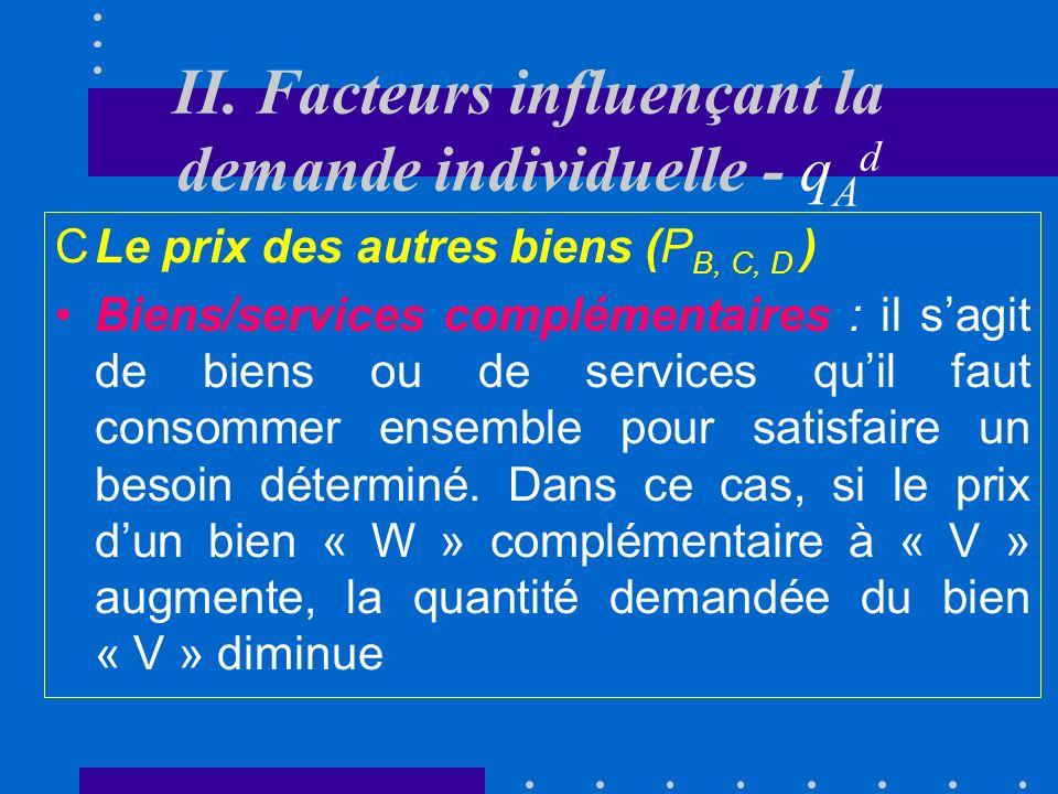 II. Facteurs influençant la demande individuelle - qAd