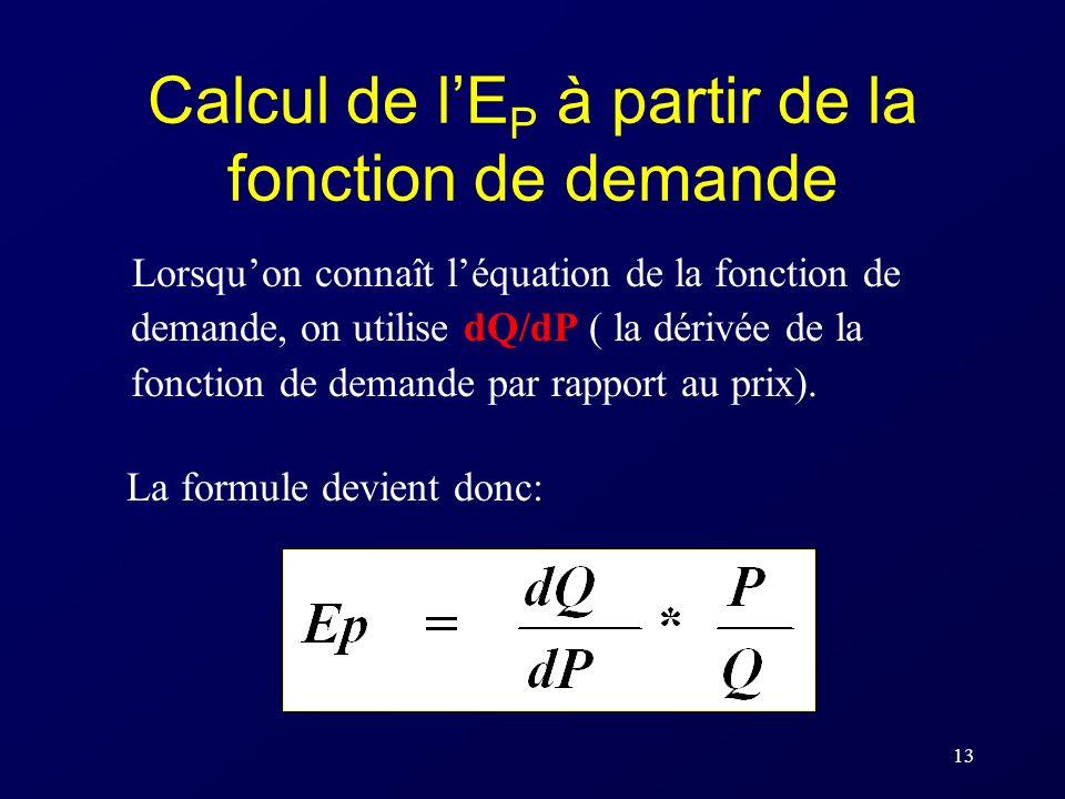 Calcul de l'EP à partir de la fonction de demande