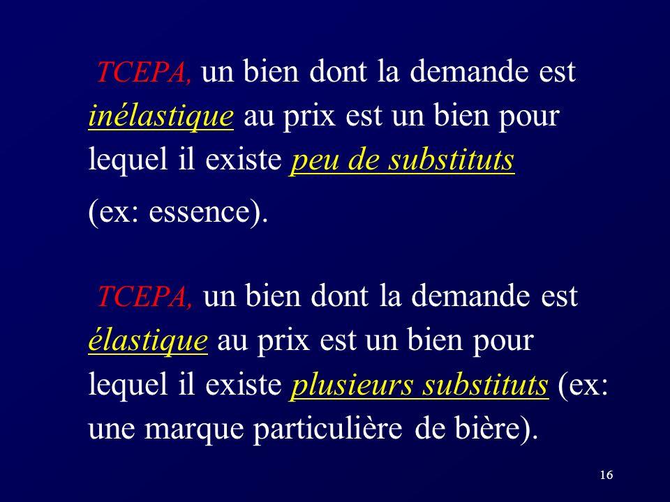 TCEPA, un bien dont la demande est inélastique au prix est un bien pour lequel il existe peu de substituts