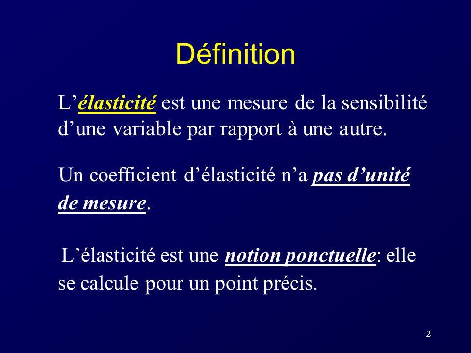 Définition L'élasticité est une mesure de la sensibilité d'une variable par rapport à une autre.