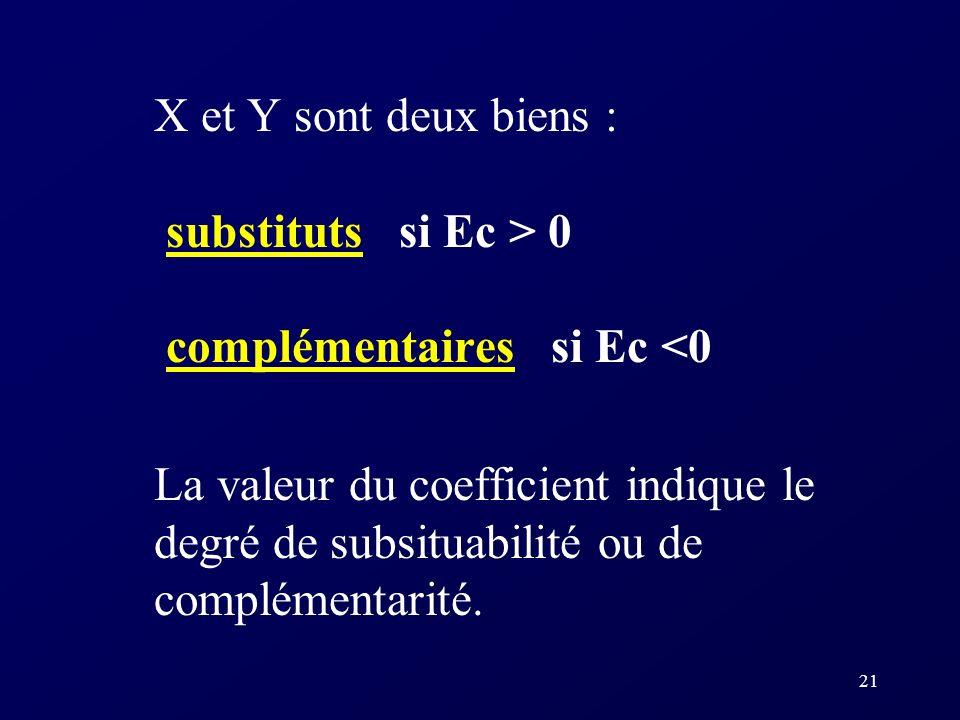 complémentaires si Ec <0