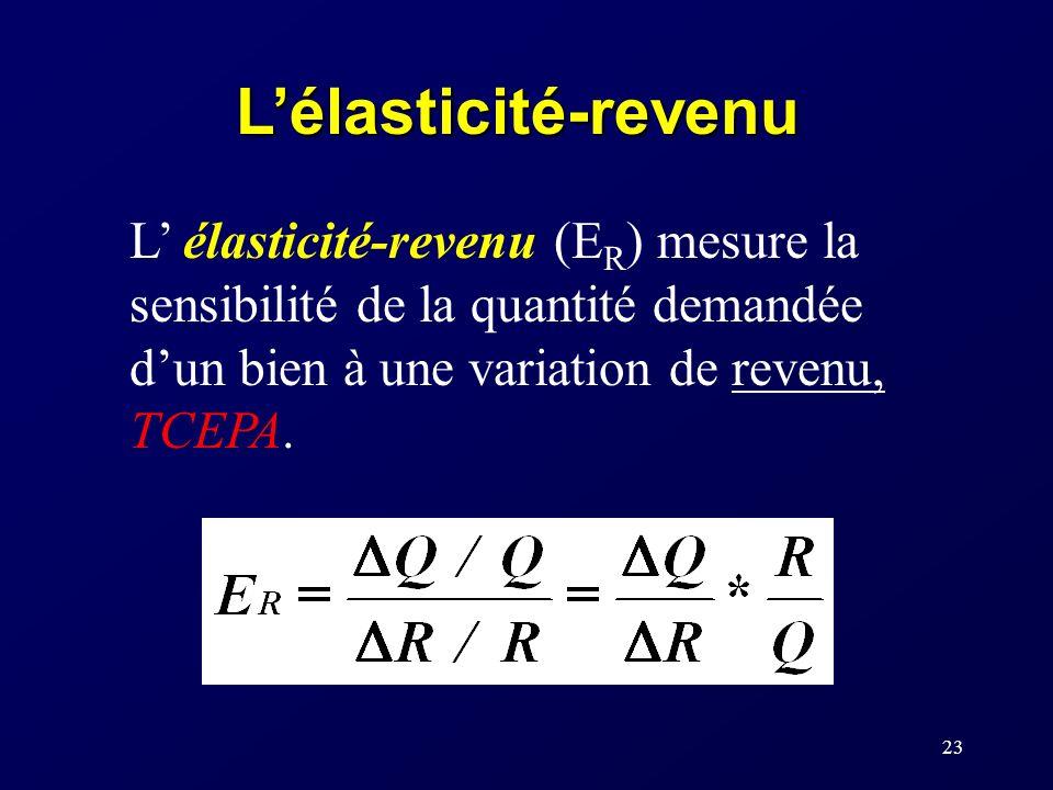 L'élasticité-revenu L' élasticité-revenu (ER) mesure la sensibilité de la quantité demandée d'un bien à une variation de revenu, TCEPA.