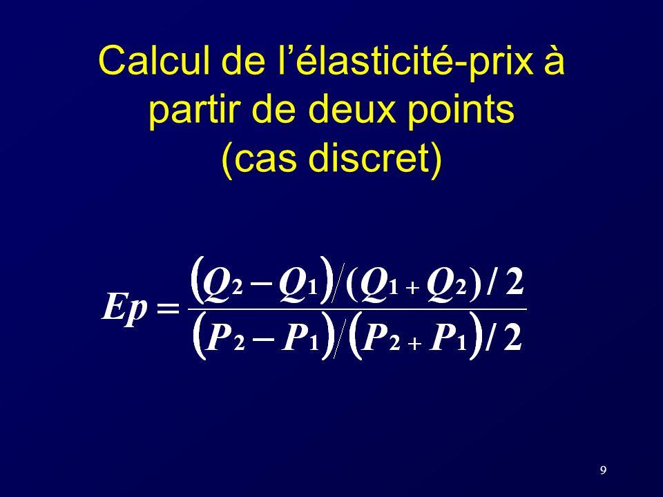 Calcul de l'élasticité-prix à partir de deux points (cas discret)