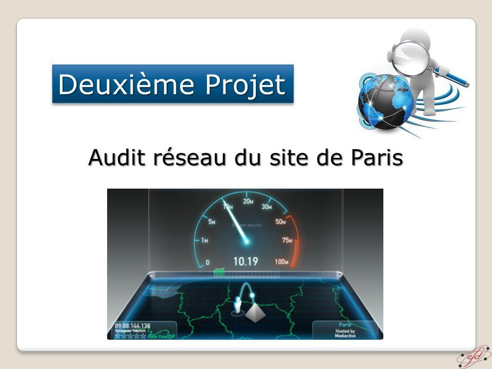 Audit réseau du site de Paris