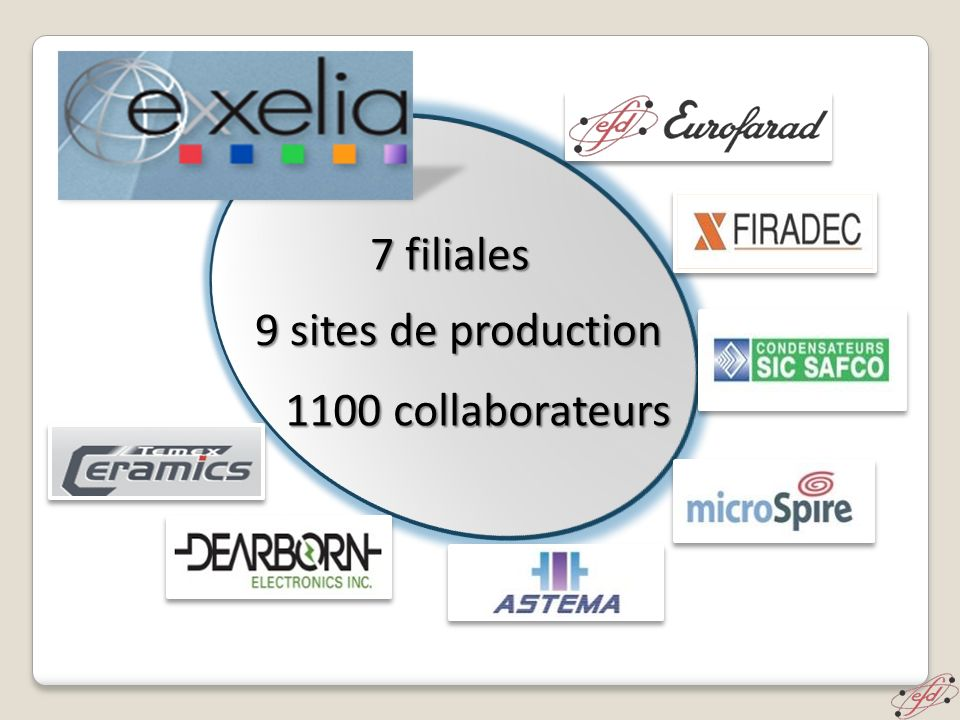 7 filiales 9 sites de production exxelia 1100 collaborateurs
