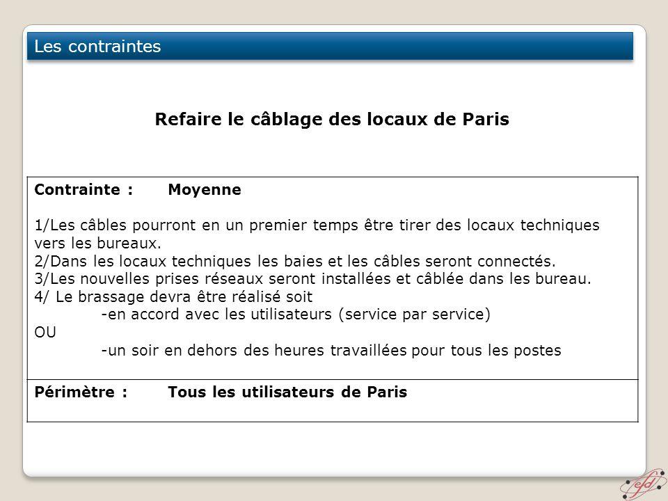 Refaire le câblage des locaux de Paris