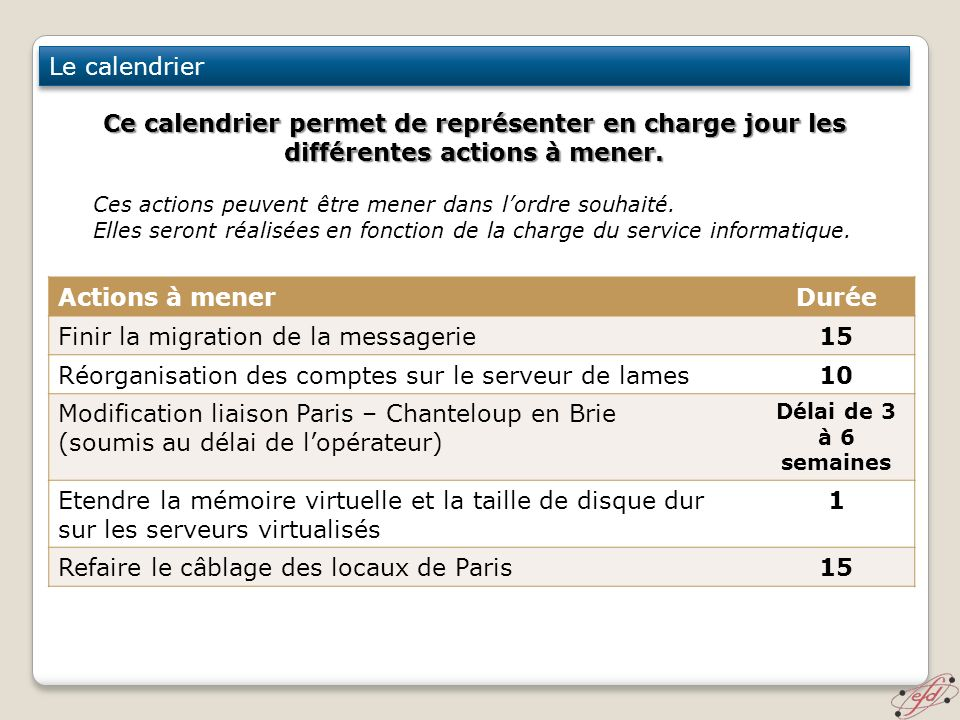 Finir la migration de la messagerie 15