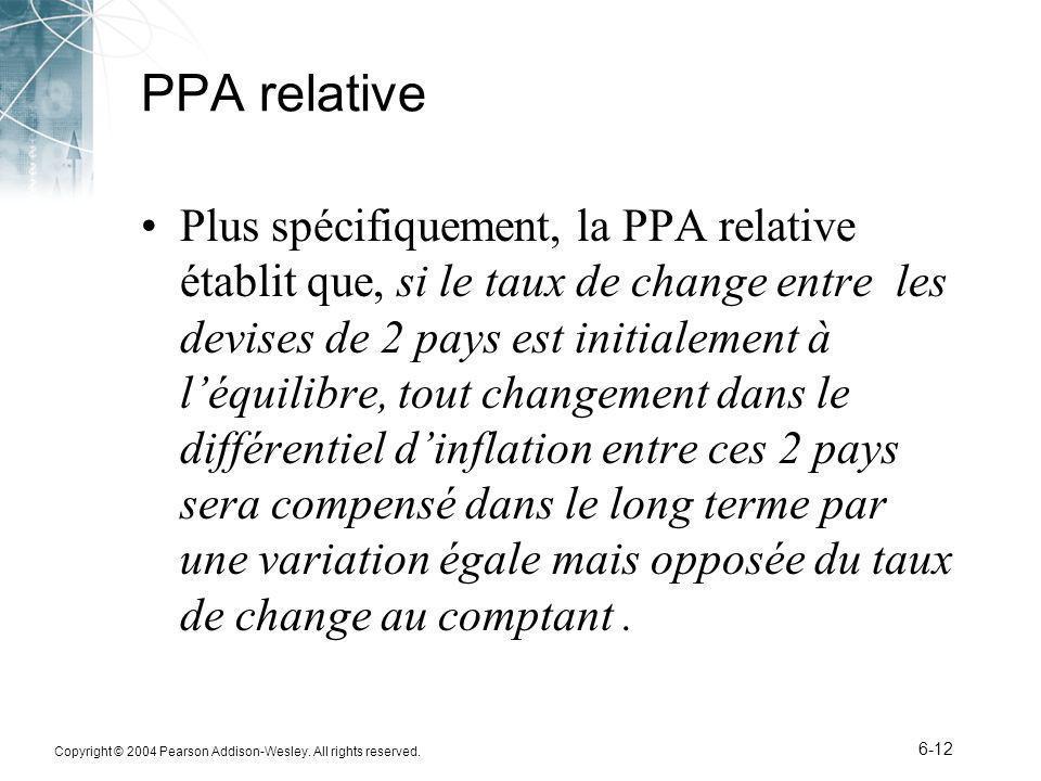 PPA relative