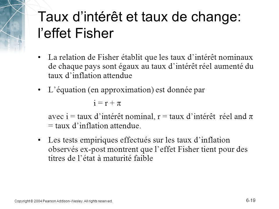 Taux d'intérêt et taux de change: l'effet Fisher