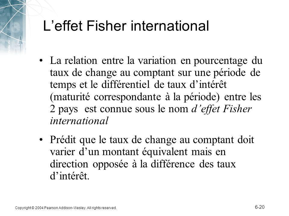 L'effet Fisher international