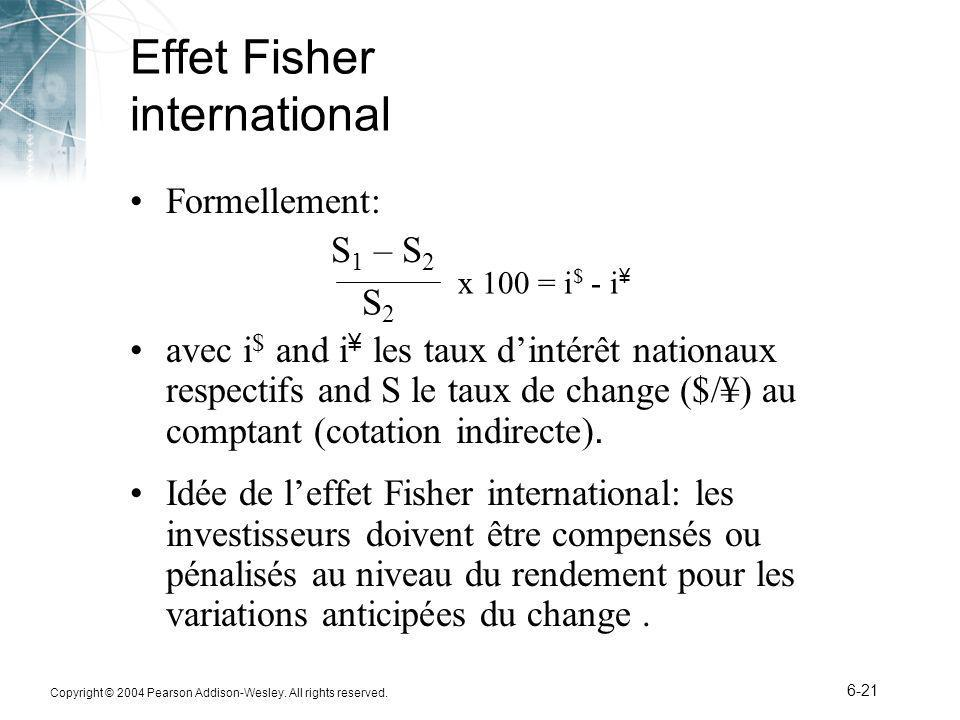 Effet Fisher international