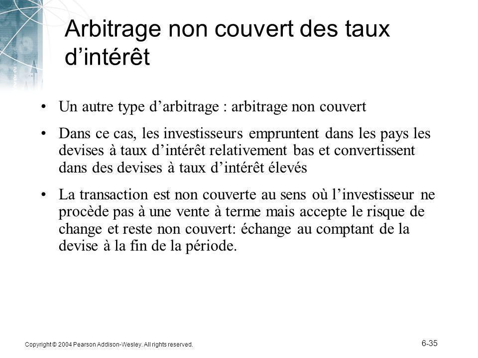 Arbitrage non couvert des taux d'intérêt