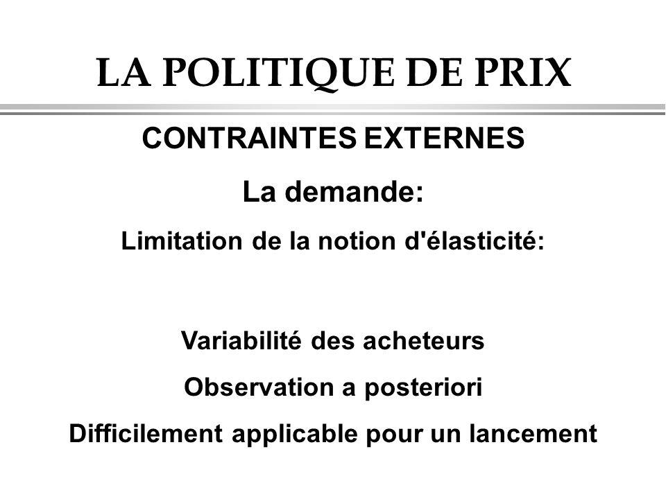 LA POLITIQUE DE PRIX CONTRAINTES EXTERNES La demande: