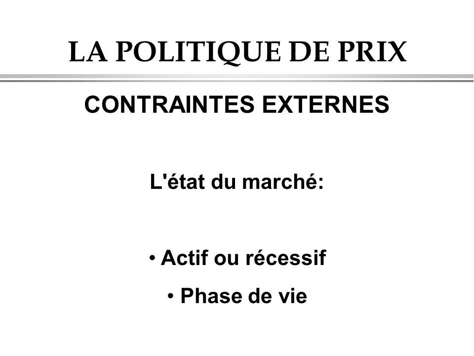 LA POLITIQUE DE PRIX CONTRAINTES EXTERNES L état du marché: