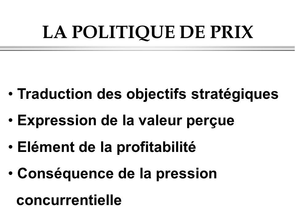 LA POLITIQUE DE PRIX Traduction des objectifs stratégiques