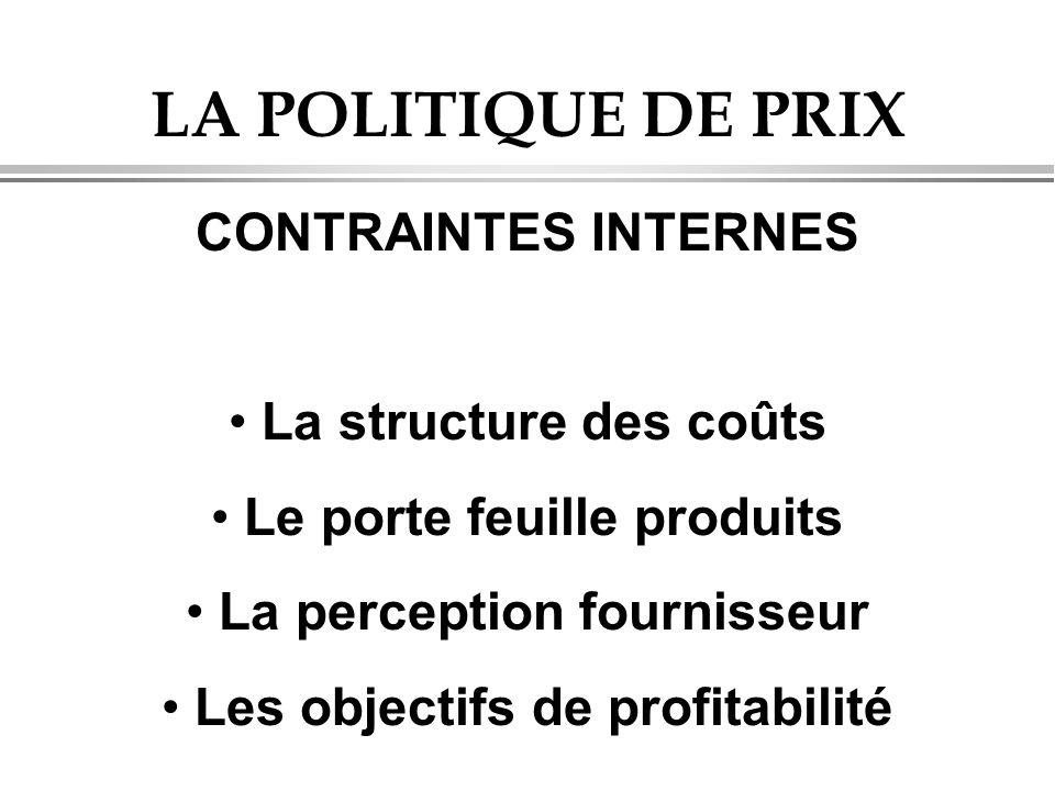 LA POLITIQUE DE PRIX CONTRAINTES INTERNES La structure des coûts