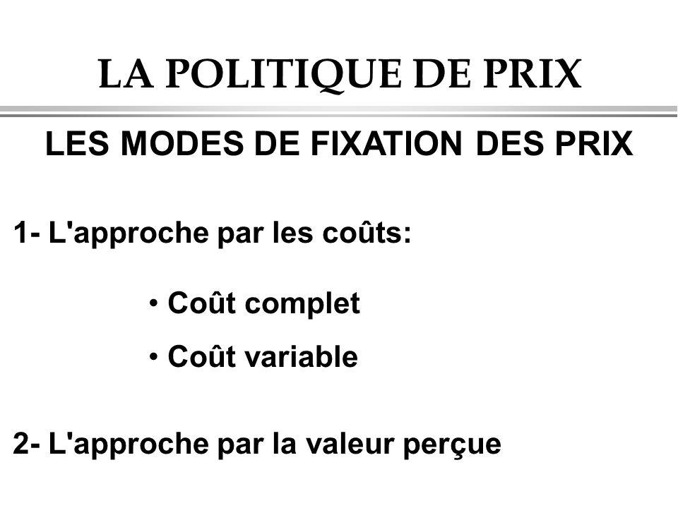 LES MODES DE FIXATION DES PRIX
