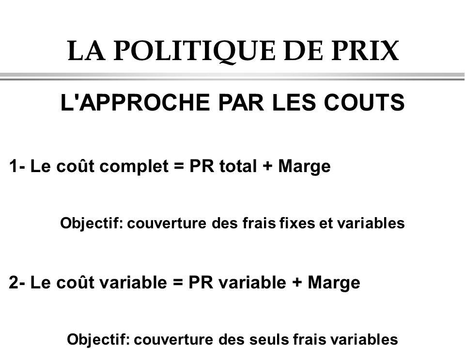 LA POLITIQUE DE PRIX L APPROCHE PAR LES COUTS