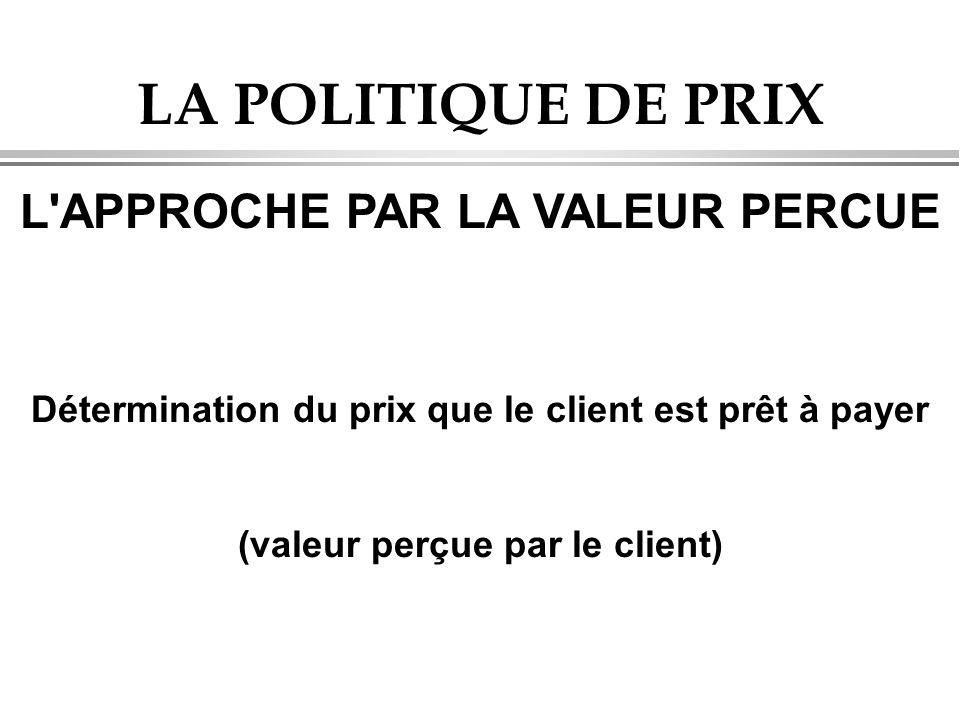 LA POLITIQUE DE PRIX L APPROCHE PAR LA VALEUR PERCUE