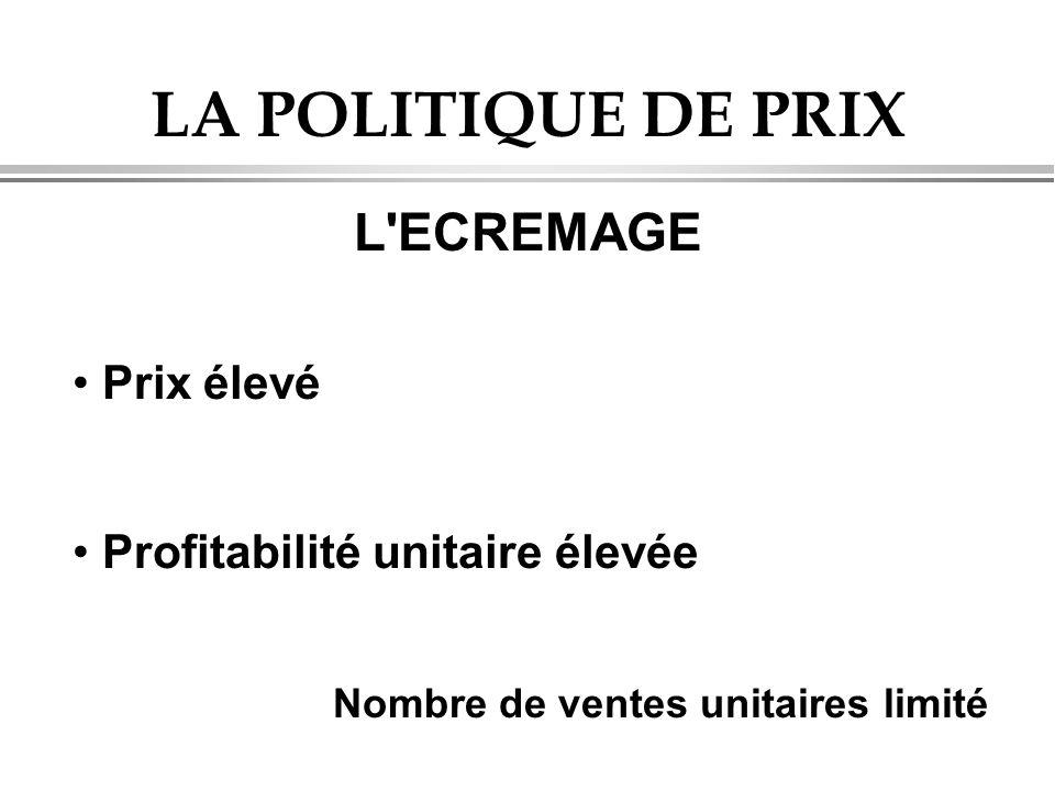LA POLITIQUE DE PRIX L ECREMAGE Prix élevé