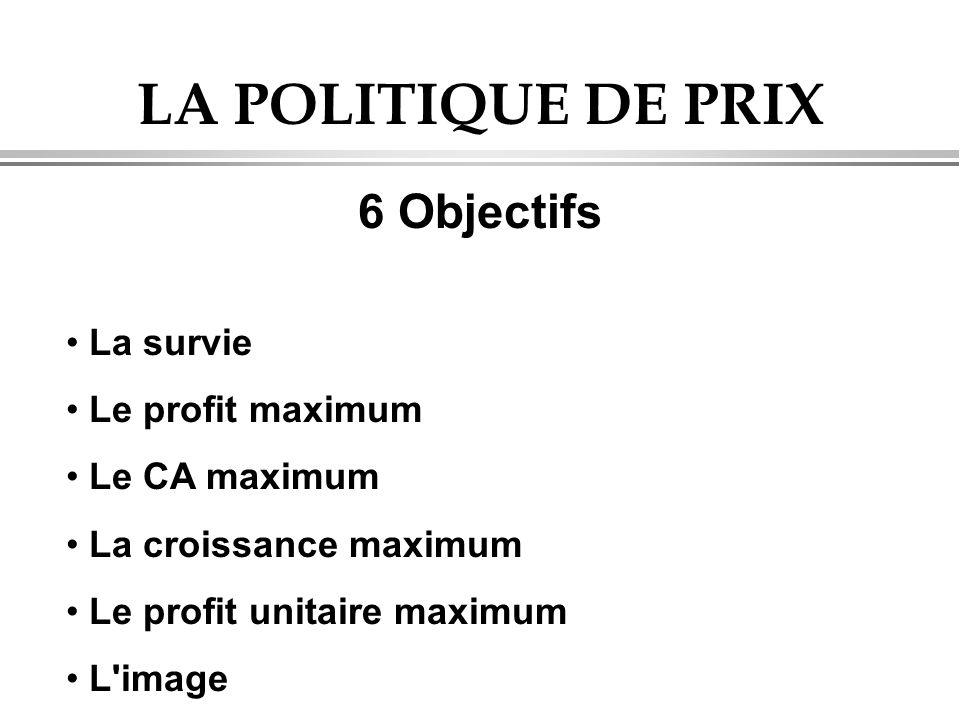 LA POLITIQUE DE PRIX 6 Objectifs La survie Le profit maximum