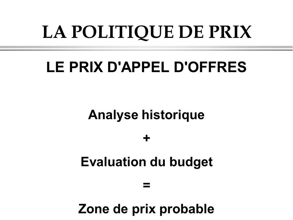 LA POLITIQUE DE PRIX LE PRIX D APPEL D OFFRES Analyse historique +