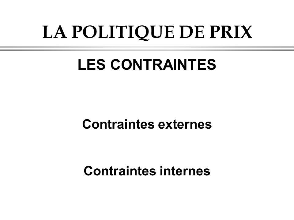 LA POLITIQUE DE PRIX LES CONTRAINTES Contraintes externes