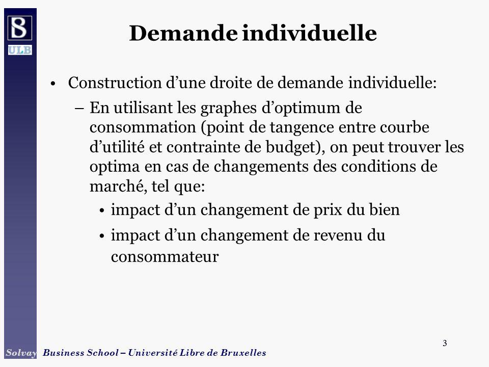 Demande individuelle Construction d'une droite de demande individuelle: