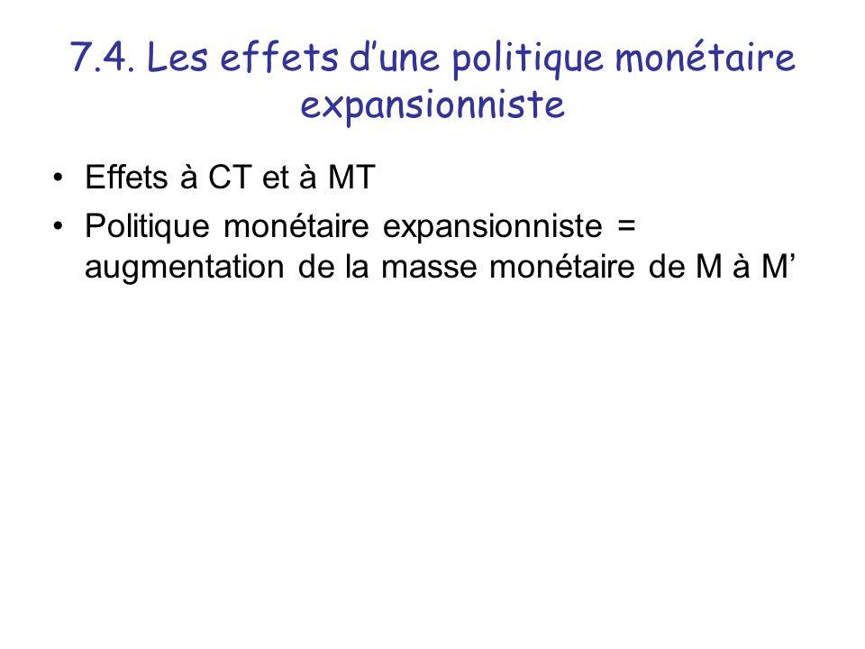 7.4. Les effets d'une politique monétaire expansionniste