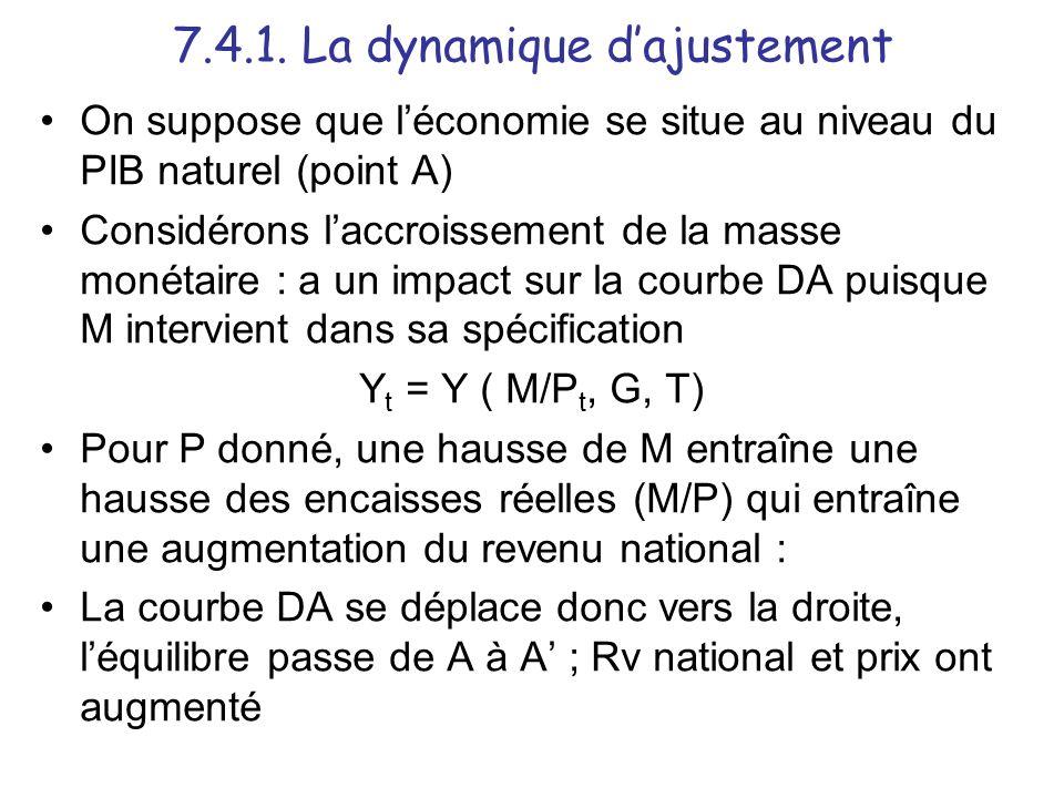 7.4.1. La dynamique d'ajustement