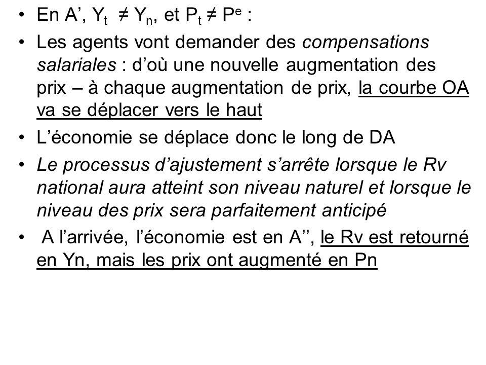 En A', Yt ≠ Yn, et Pt ≠ Pe :