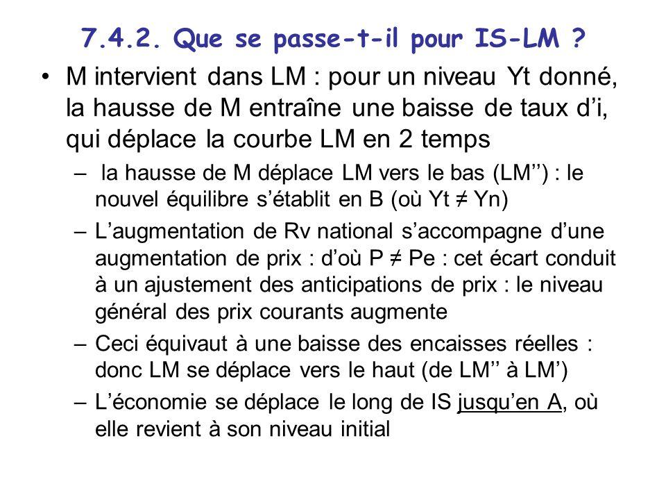 7.4.2. Que se passe-t-il pour IS-LM