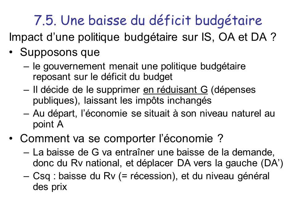 7.5. Une baisse du déficit budgétaire