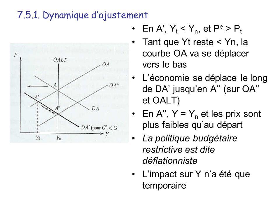 7.5.1. Dynamique d'ajustement