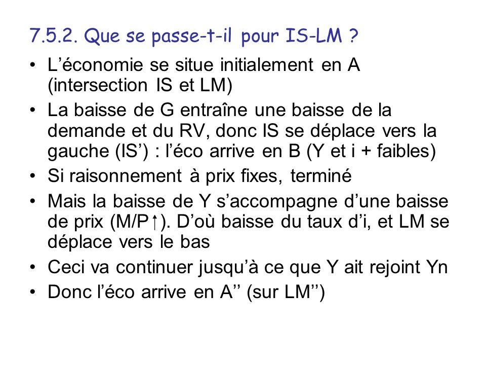 7.5.2. Que se passe-t-il pour IS-LM