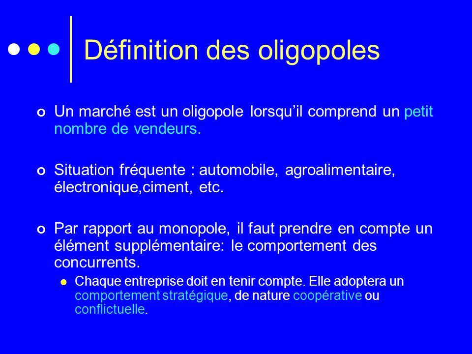 Définition des oligopoles