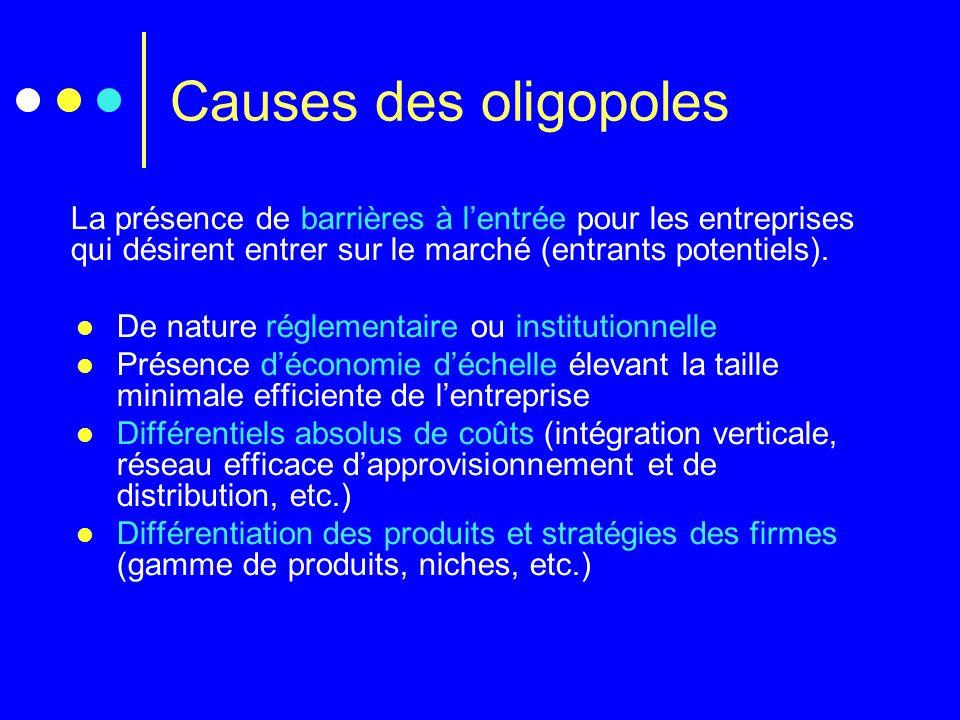 Causes des oligopoles La présence de barrières à l'entrée pour les entreprises qui désirent entrer sur le marché (entrants potentiels).