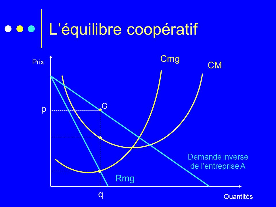 L'équilibre coopératif