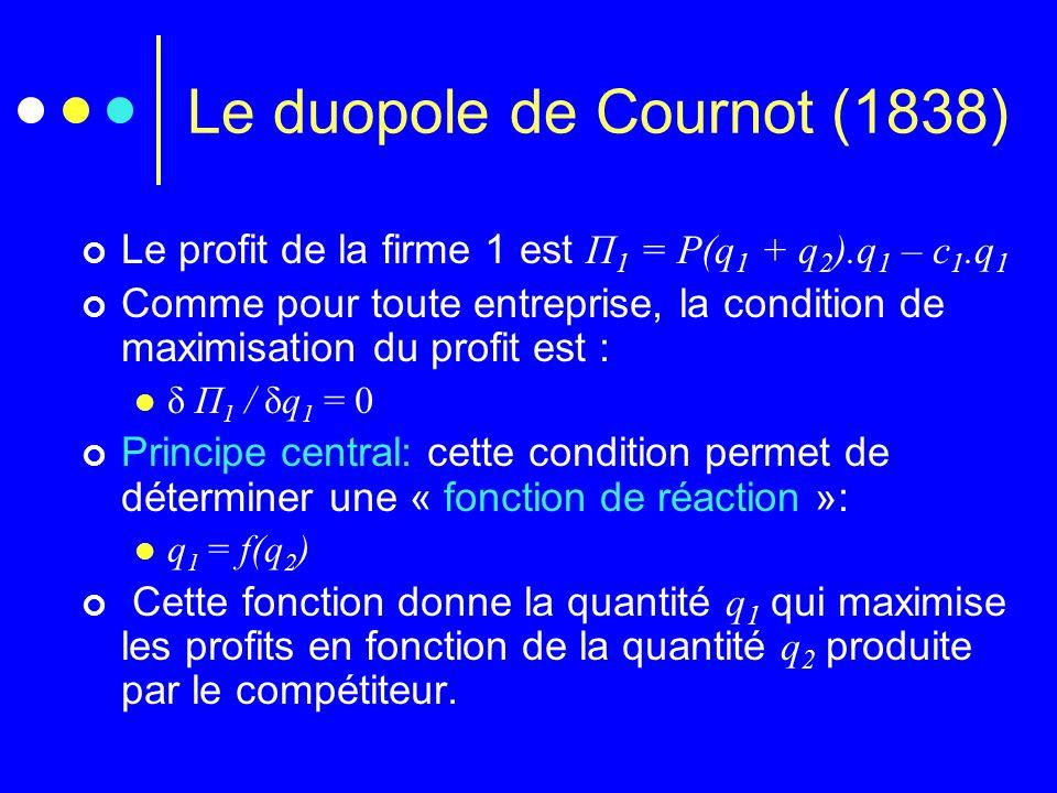 Le duopole de Cournot (1838)