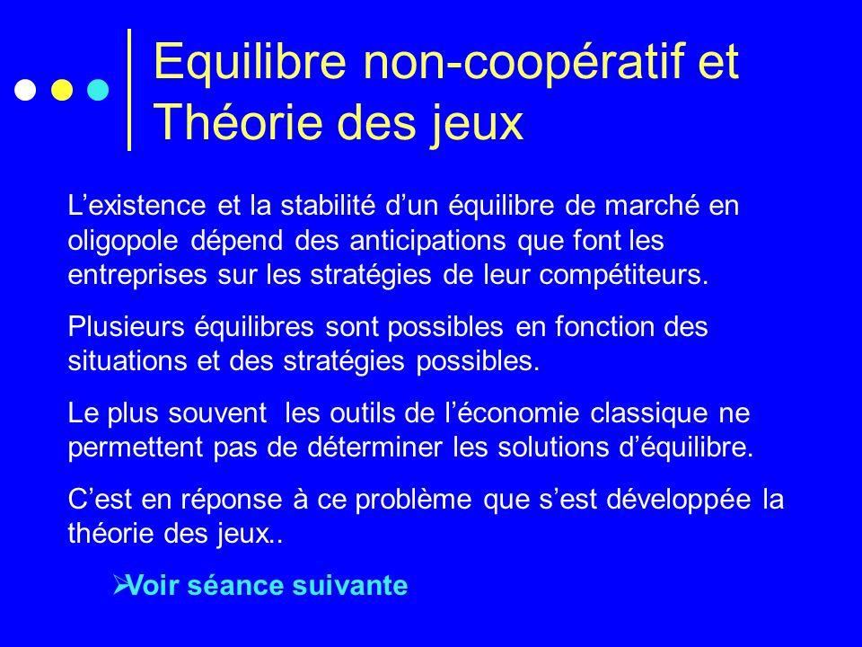Equilibre non-coopératif et Théorie des jeux