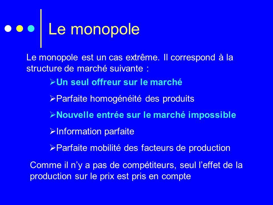 Le monopole Le monopole est un cas extrême. Il correspond à la structure de marché suivante : Un seul offreur sur le marché.