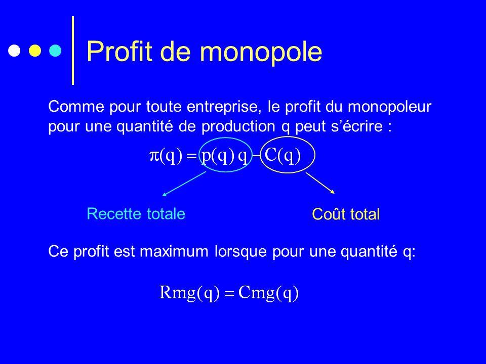 Profit de monopole Comme pour toute entreprise, le profit du monopoleur pour une quantité de production q peut s'écrire :
