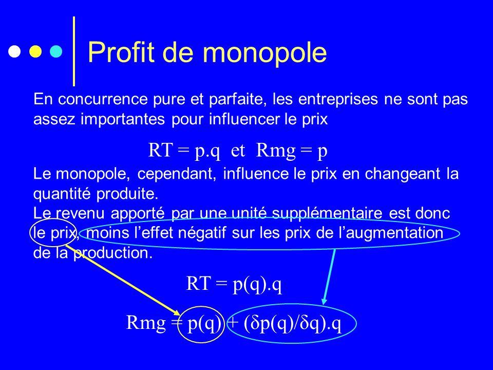 Rmg = p(q) + (δp(q)/δq).q