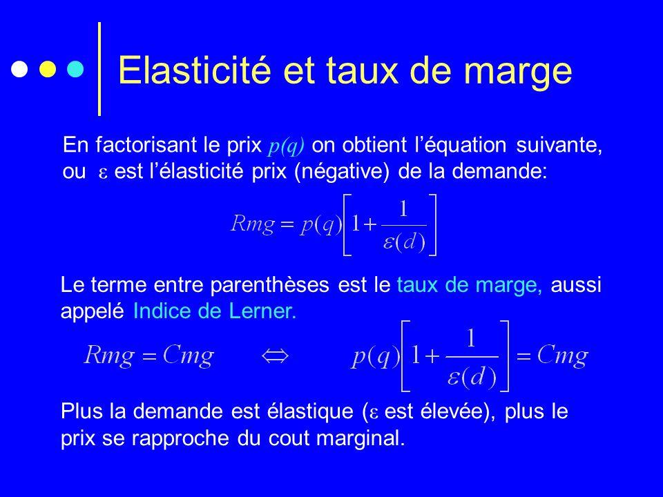 Elasticité et taux de marge