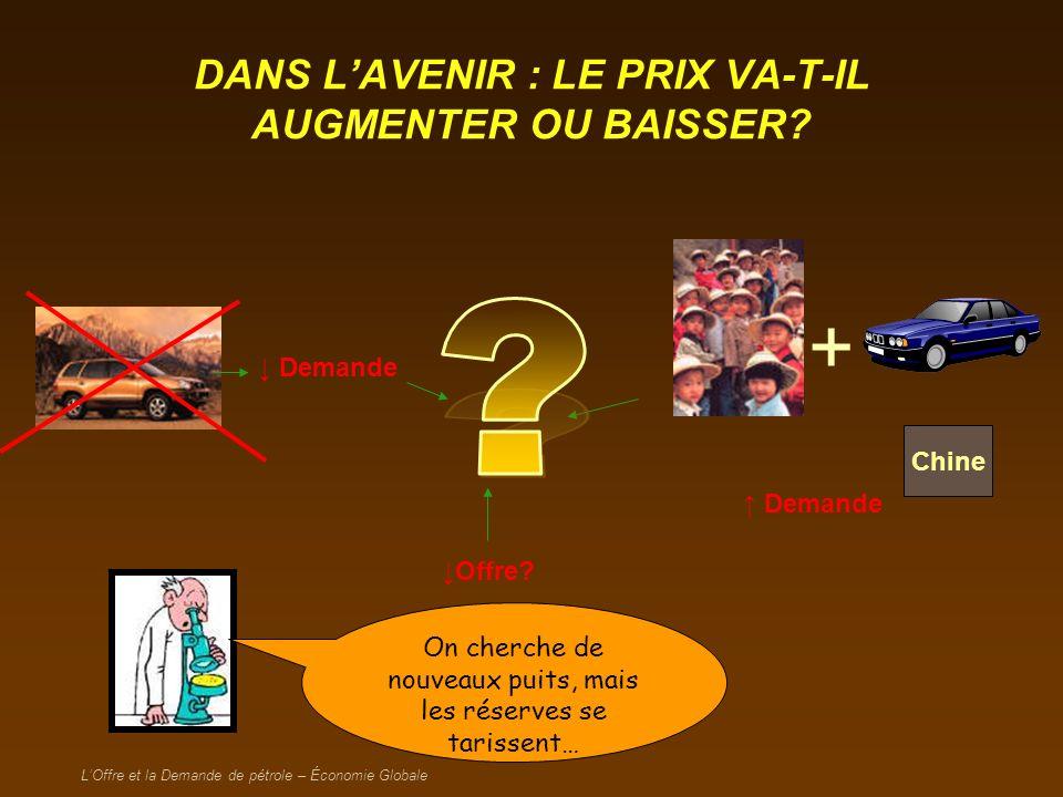 DANS L'AVENIR : LE PRIX VA-T-IL AUGMENTER OU BAISSER