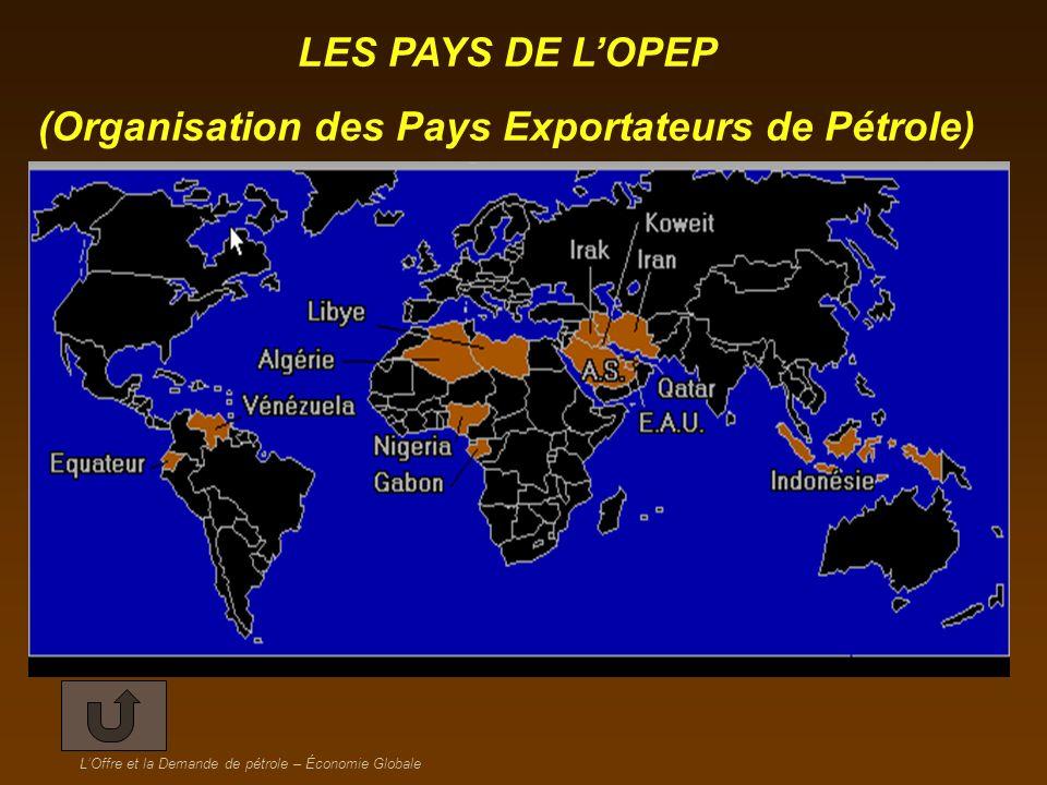(Organisation des Pays Exportateurs de Pétrole)